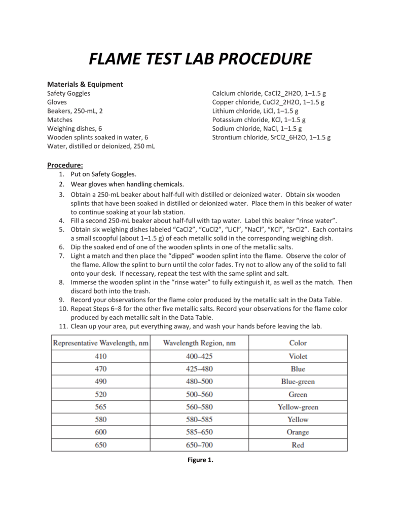 flame test lab write up