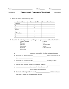 Elements and Compounds Worksheet