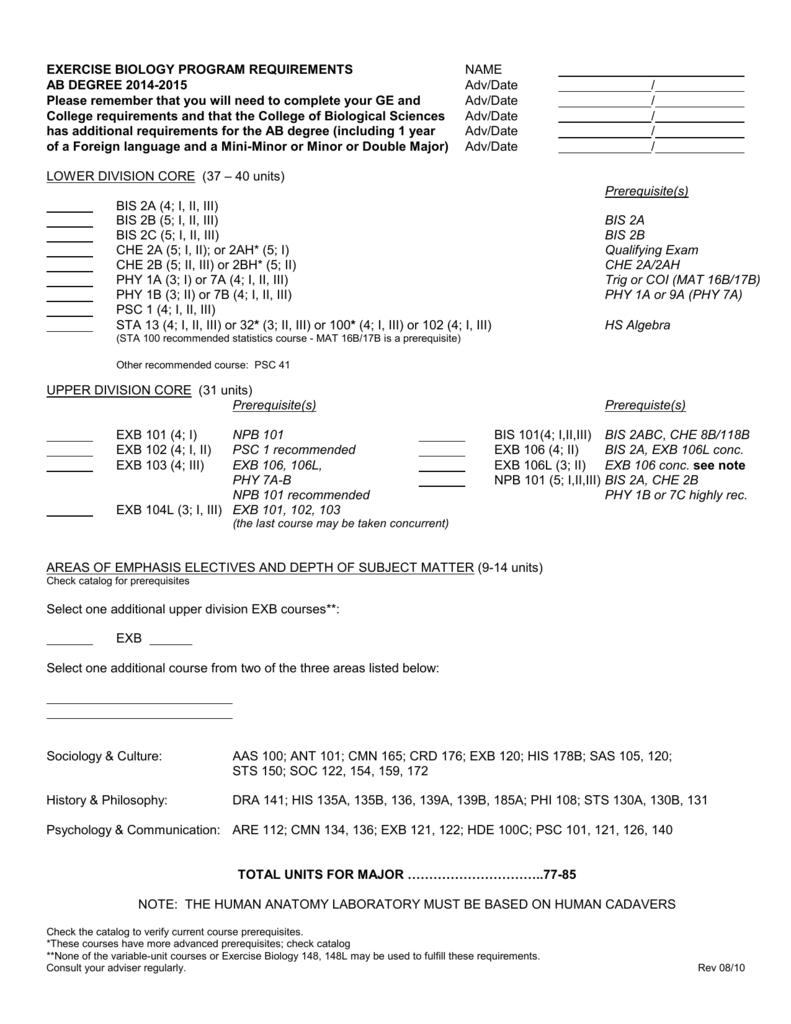 AB Degree Checklist