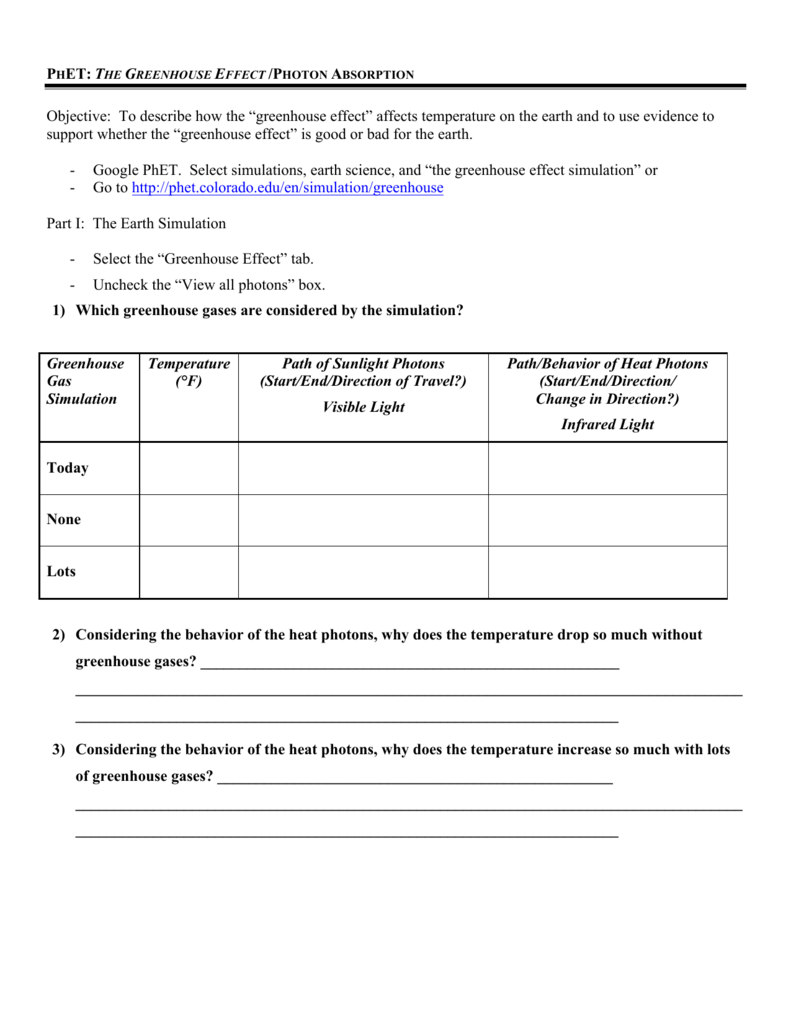 Uncategorized Greenhouse Effect Worksheet phet greenhouse effect lab sheet