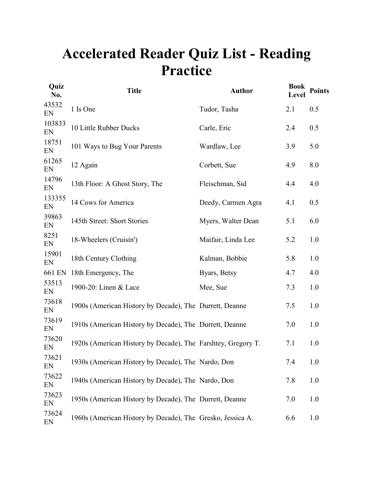 Accelerated Reading Quiz List Estherville Lincoln Central Dr Kevin Men Sandals 9615 Tan Cokelat Muda 42