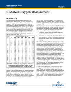 Dissolved Oxygen Measurement
