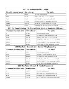 2011 Tax Rates Schedule X - Single If taxable income is over But