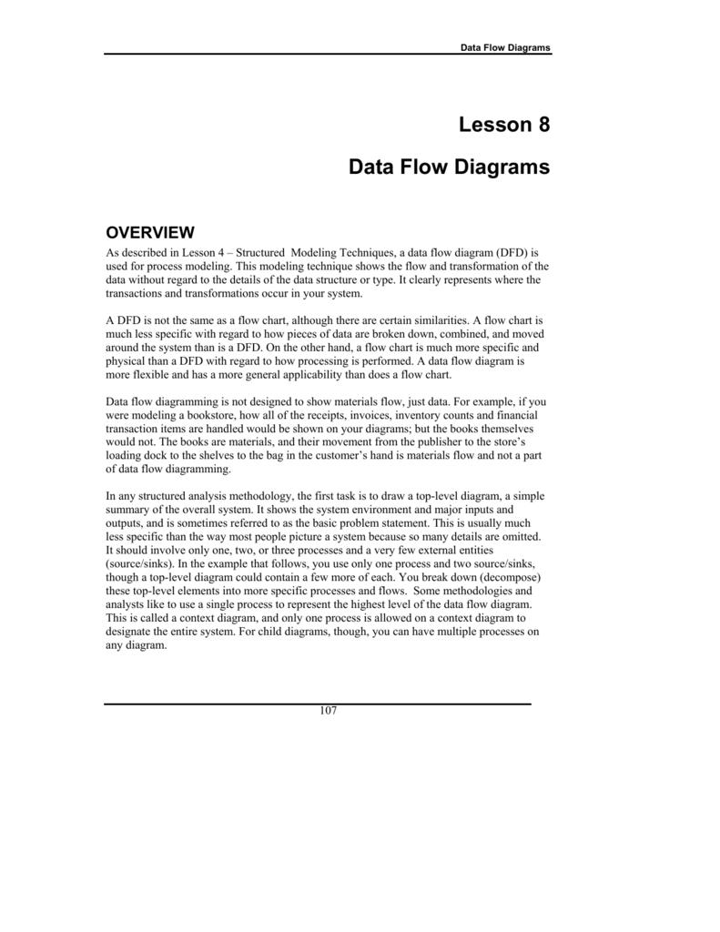Lesson 8 Data Flow Diagrams Process Diagram Vs