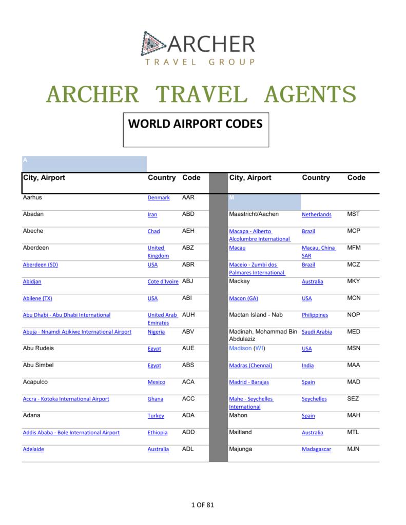 world airport codes - Evolution Travel Cafe