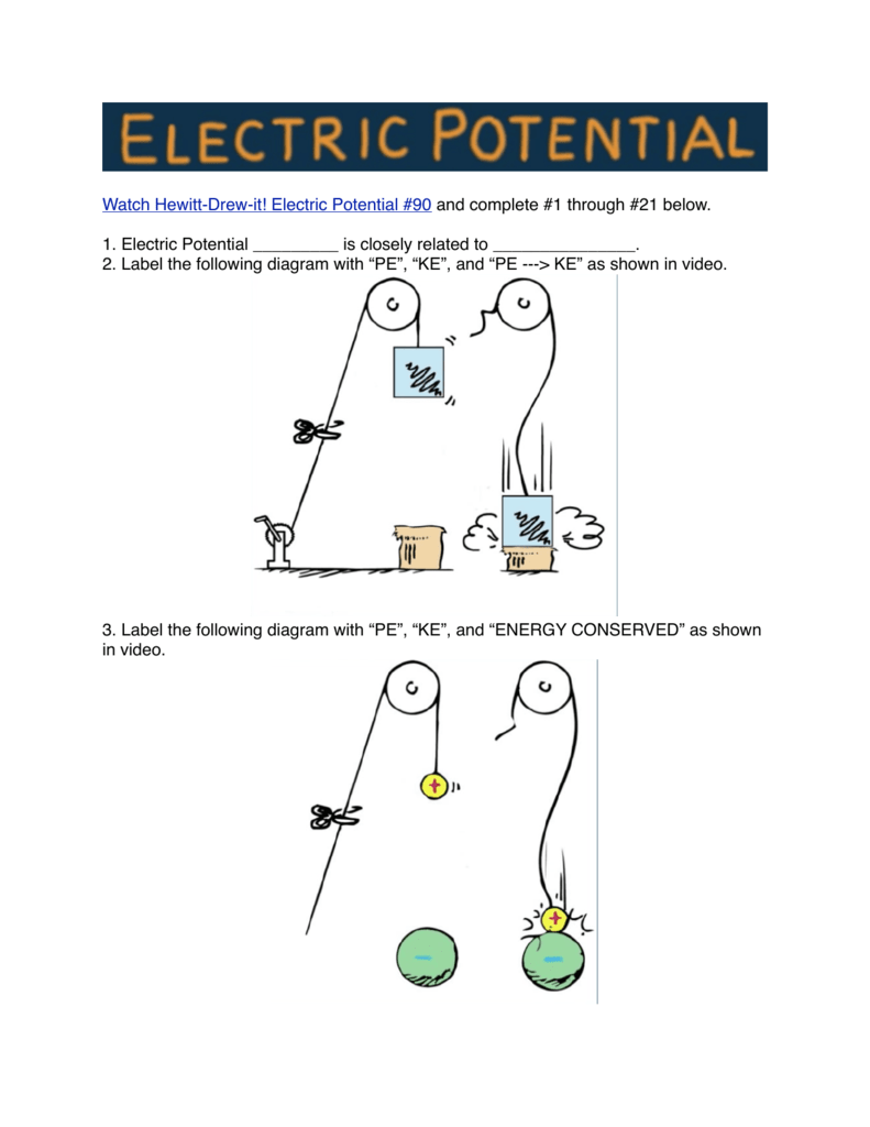 HDI #90-Electric Potential WS