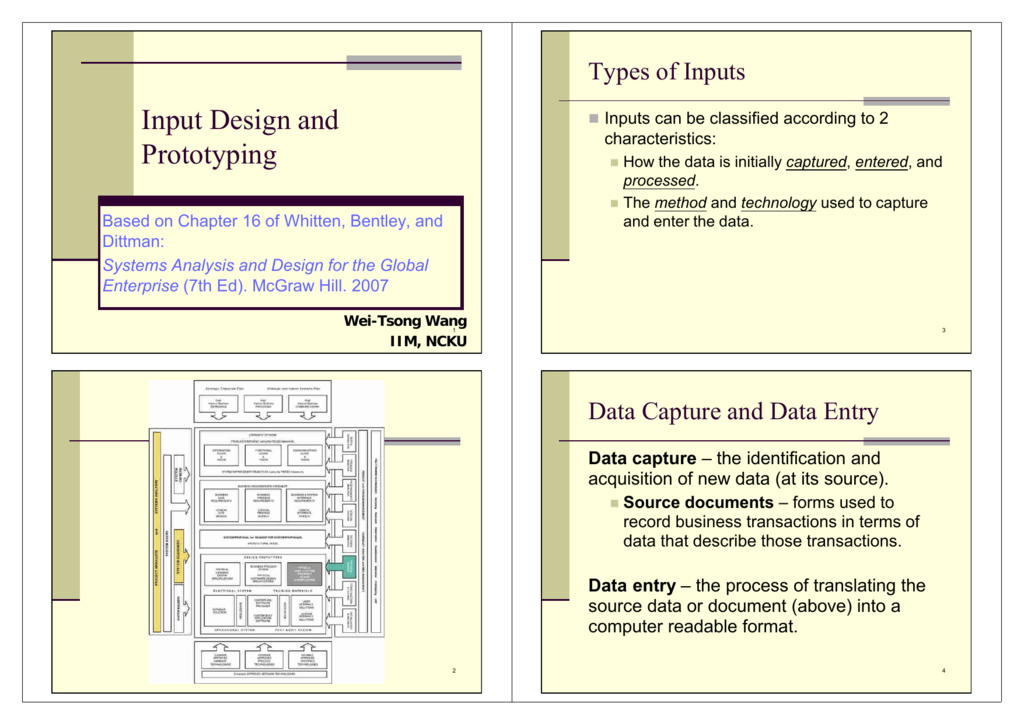Input Design And Prototyping