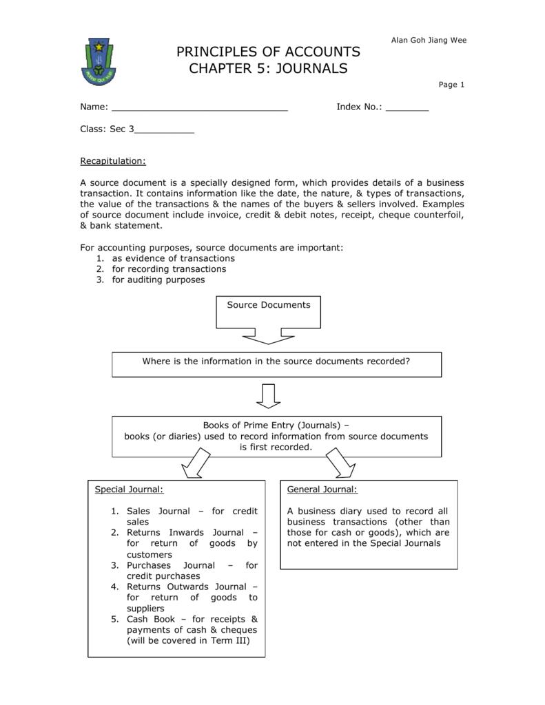 PRINCIPLES OF ACCOUNTS CHAPTER 5: JOURNALS