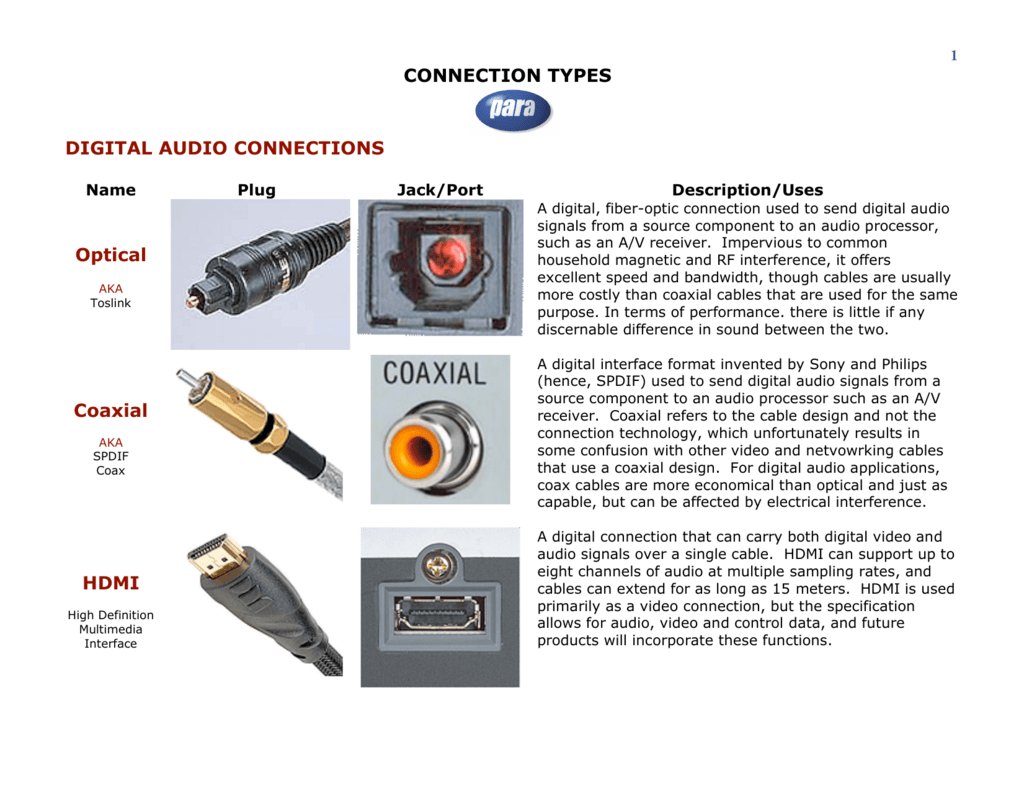 CONNECTION TYPES DIGITAL AUDIO CONNECTIONS Optical
