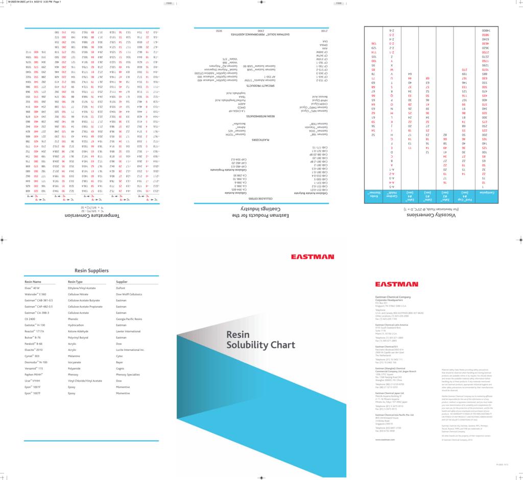 Edess/ö 100524006 A=24//B=20//GL 52-C=6 HW Z2 S6x32 mm Straight router bit