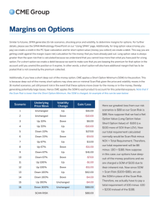 Margin on Options