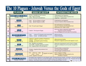 The 10 Plagues - Jehovah Versus the Gods of Egypt