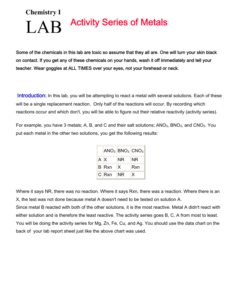 activity series of metals tell which reactions will occur
