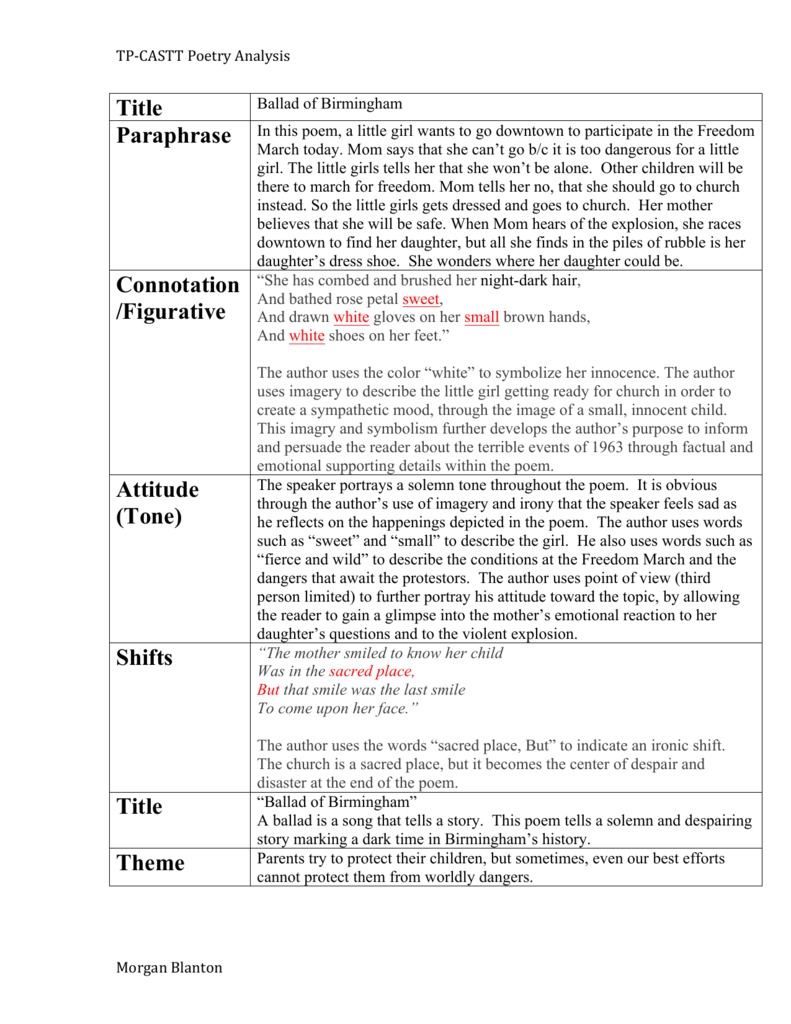 ballad examples for students