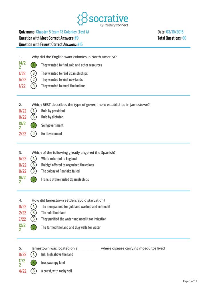 Quiz Name Chapter Exam Colonies Test A Date - 13 colonies quiz