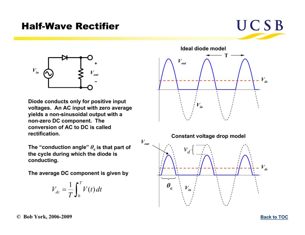 Half Wave Rectifier Halfwave Circuit