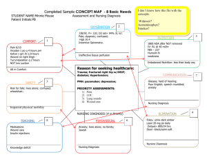 Completed Sample CONCEPT MAP - 8 Basic Needs Reason for