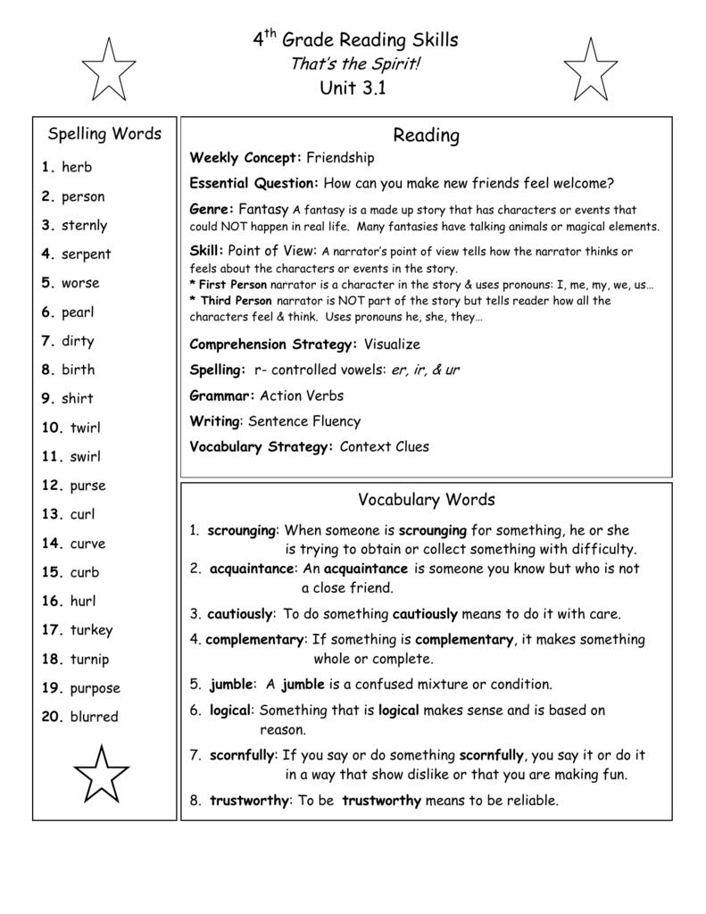 - 4th Grade Reading Skills Unit 3.1 Reading