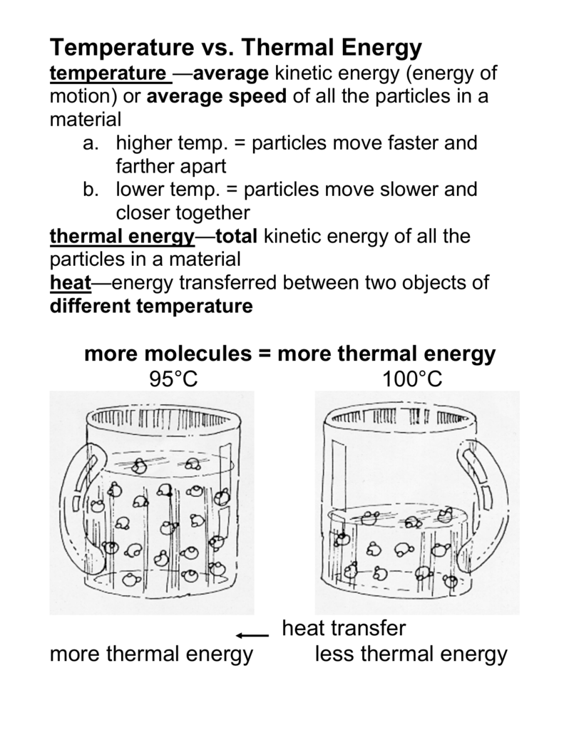 What Is The Difference Between Temperature Thermal Energy And Heat