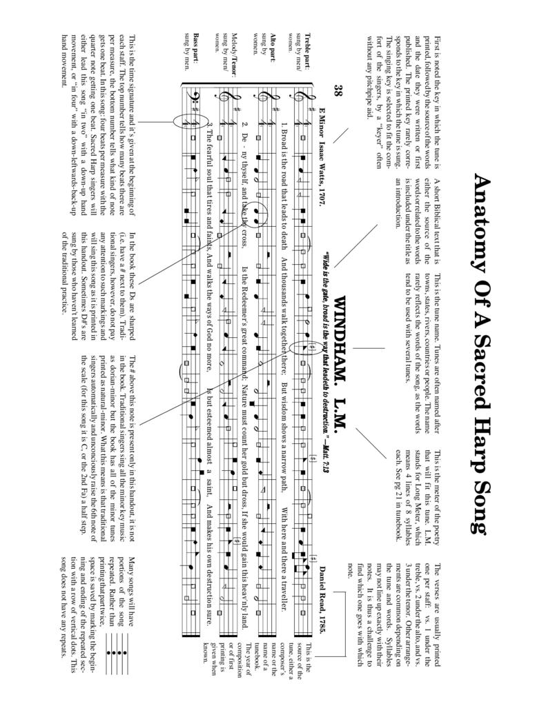Anatomy Of A Sacred Harp Song