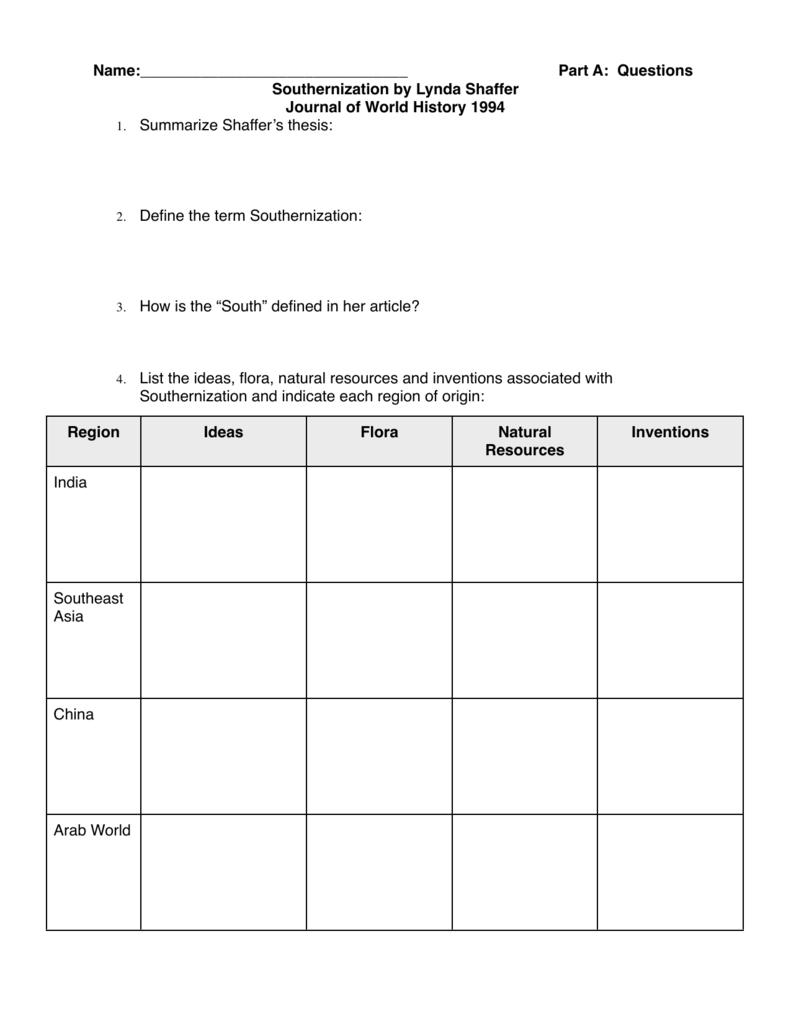 Cultural values essays