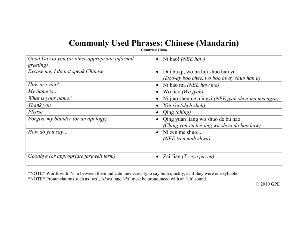 Commonly Used Phrases Chinese Mandarin