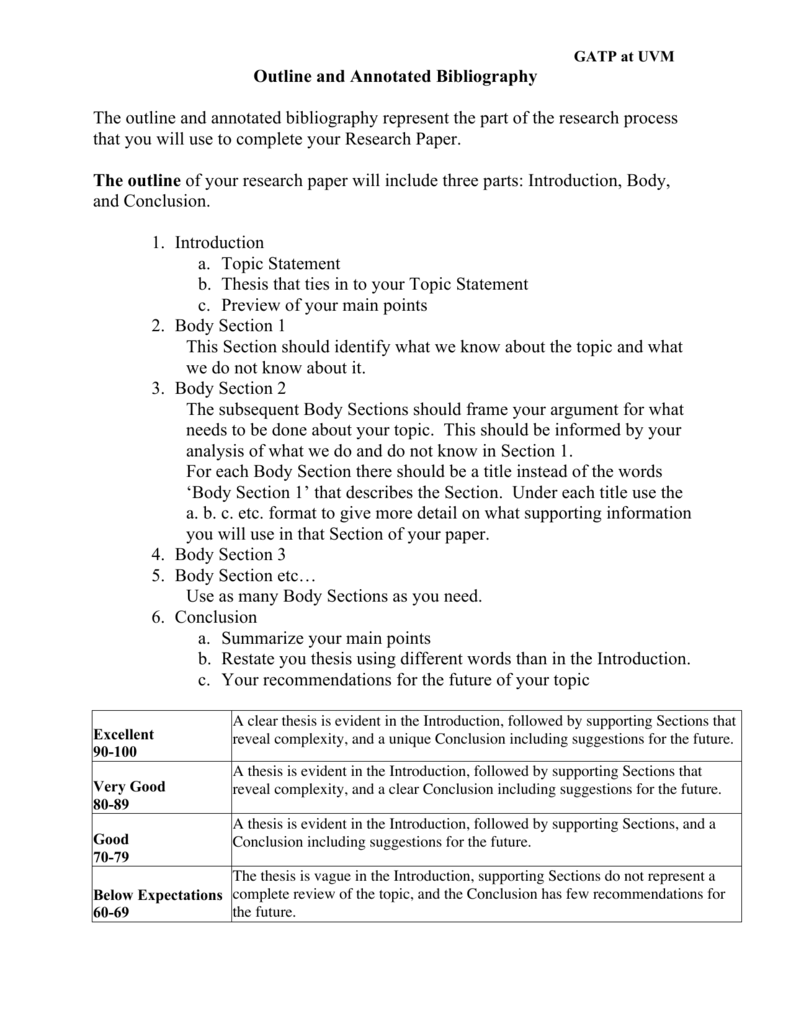 outline and annotated bibliography the outline and annotated