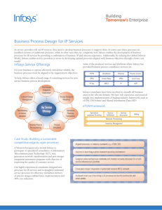 Business Process Design for IP Services