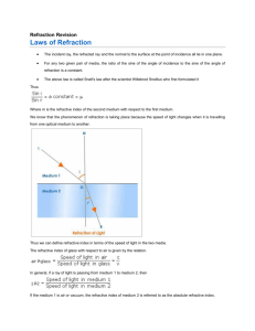 Refraction Revision