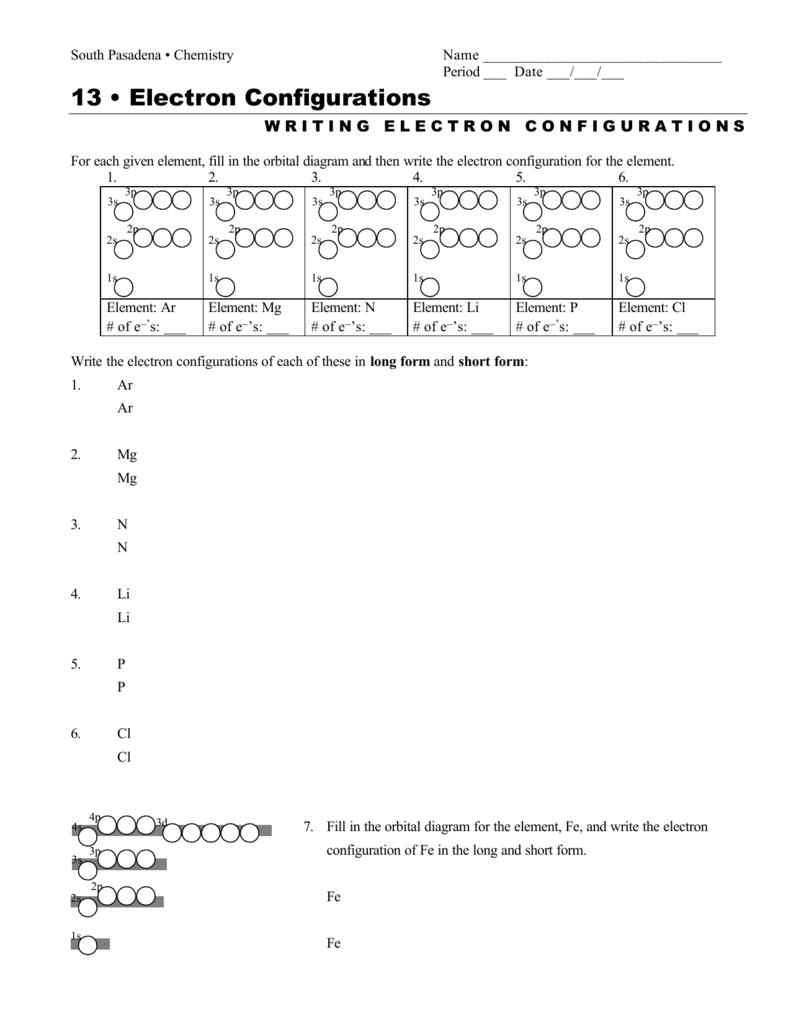 13 electron configurations pooptronica Gallery