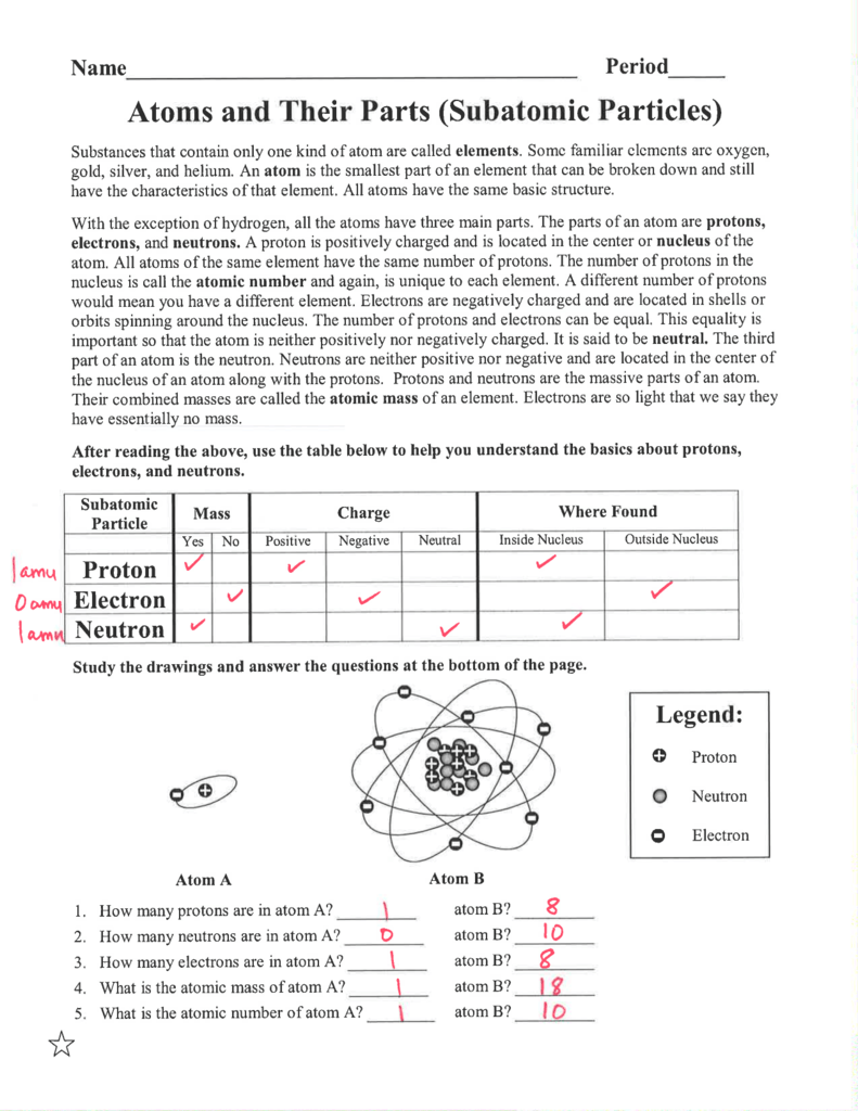 Atoms and Their Parts Subatomic Particles V – Subatomic Particles Worksheet