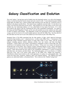 Galaxy Classification and Evolution