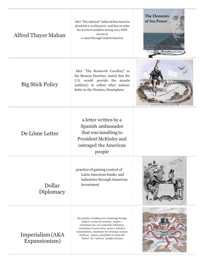 Uncategorized Monroe Doctrine Worksheet print american expansionism quizlet st mary
