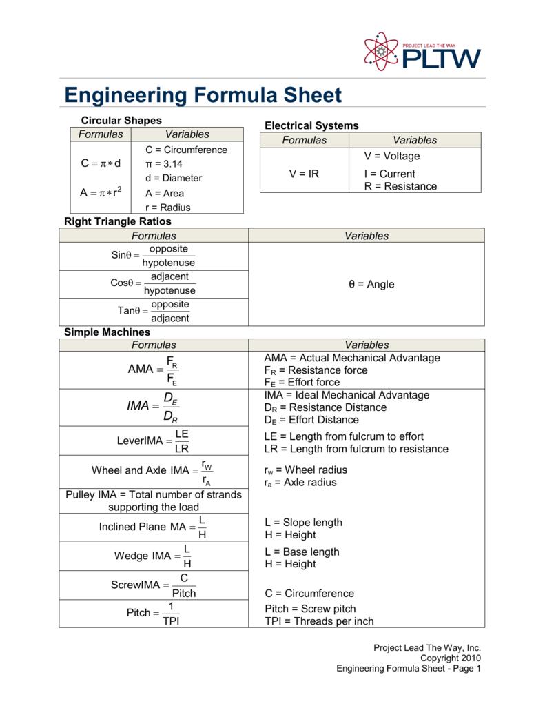 Engineering Formula Sheet