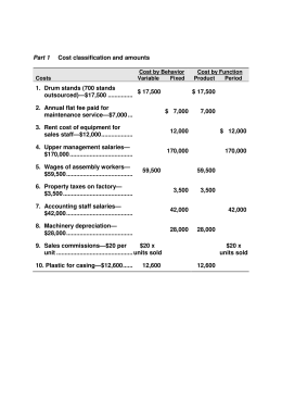Part 1 Cost classification and amounts 1. Drum