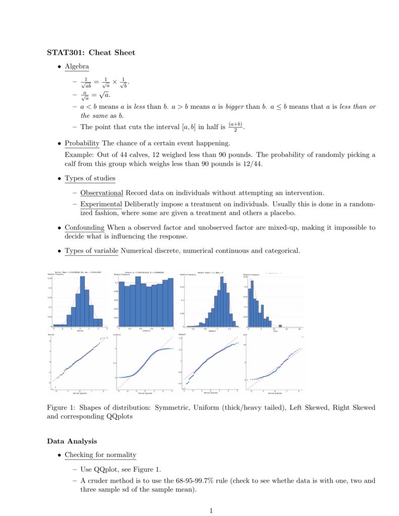 STAT301: Cheat Sheet