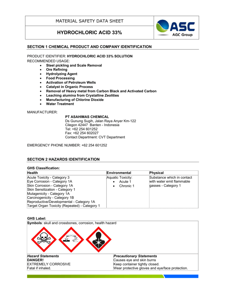 Hydrochloric Acid 33