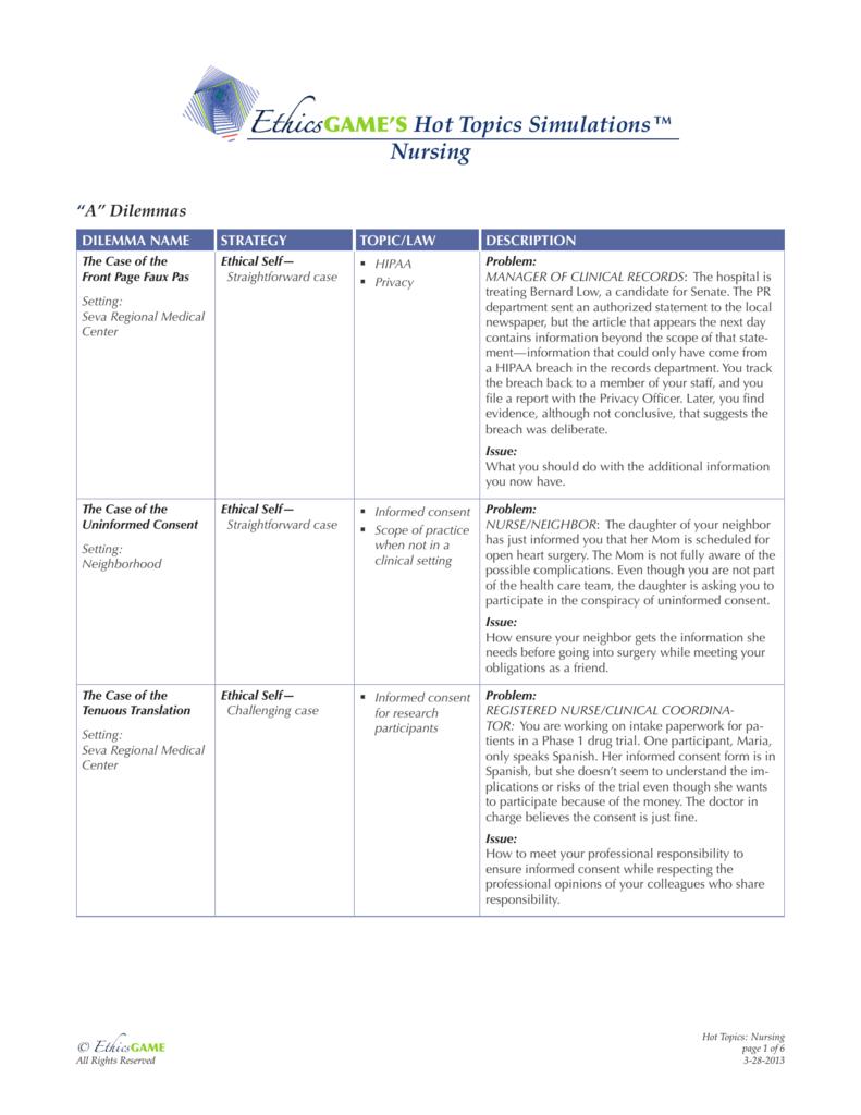 hot topics in nursing research
