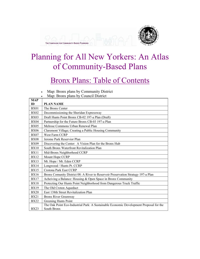 Planning For All New Yorkers An Atlas Of Community Based Circuit Boardsart Is Interpretation
