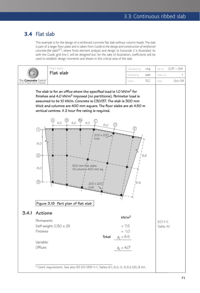 Worked Example Extract - Flat Slabs