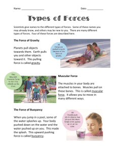 Types of Forces - MrCollinson.ca