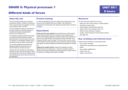 GRADE 6: Physical processes 1 Different kinds of forces UNIT 6P.1