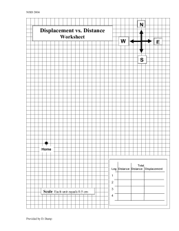 Distance Displacement And Position Tiime Graphs
