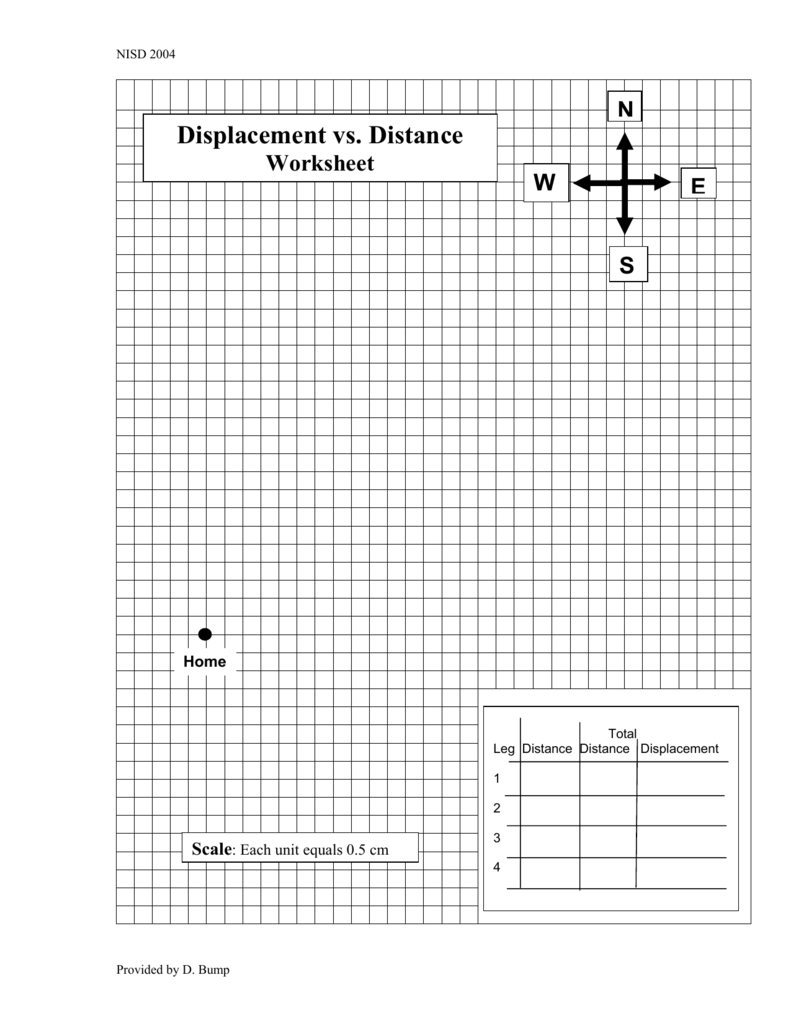 Displacement Vs Distance Worksheet