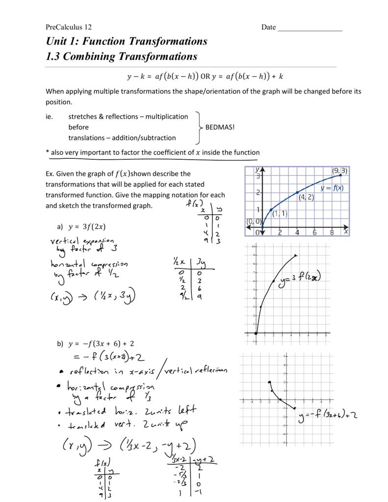Unit 1 Function Transformations 13 Combining Transformations