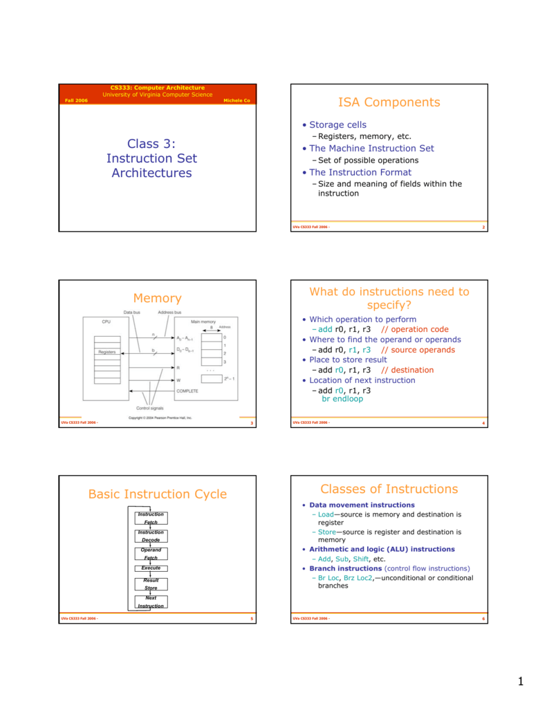 Class 3 Instruction Set Architectures Isa Components Memory Logic Diagram