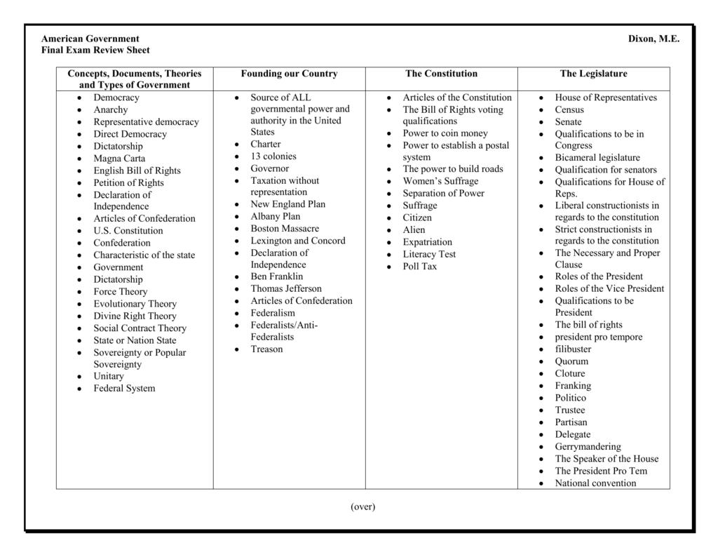 American Government Dixon M E Final Exam Review Sheet
