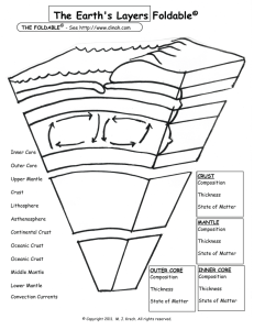The Earth's Layers Foldable