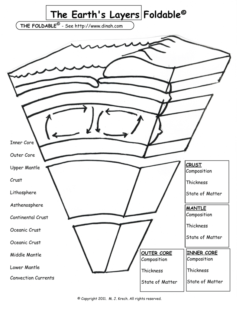 The Outer Layer Lithosphere Manual Guide