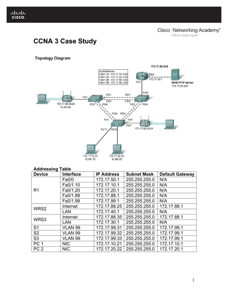 CCNA  CaseStudy Opgave Internet   Router  Computing    Computer     Scribd PGTI Interactive Course Catalog